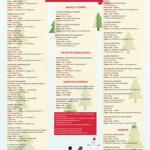 Actividades navideñas para niños en Málaga